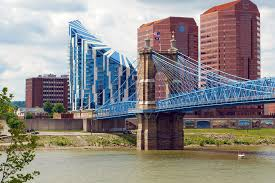 Covington KY - Real Estate Overview