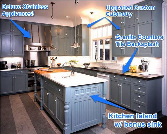 Kitchen Marketing Points
