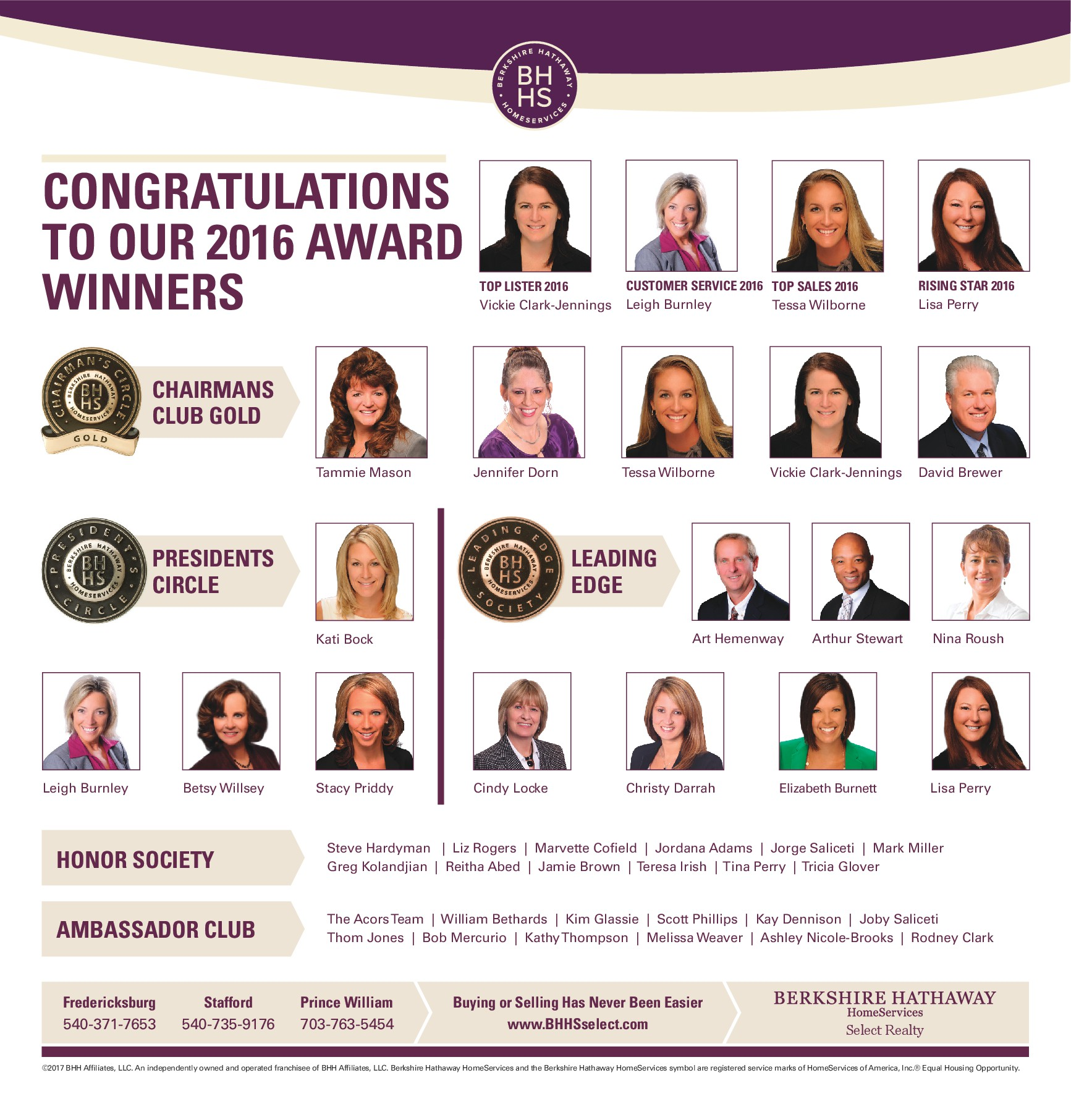 Berkshire Hathaway HomeServices Select Realty 2016 Award Winners