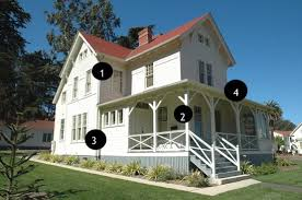 CRITERIA FOR PRICING A HOME