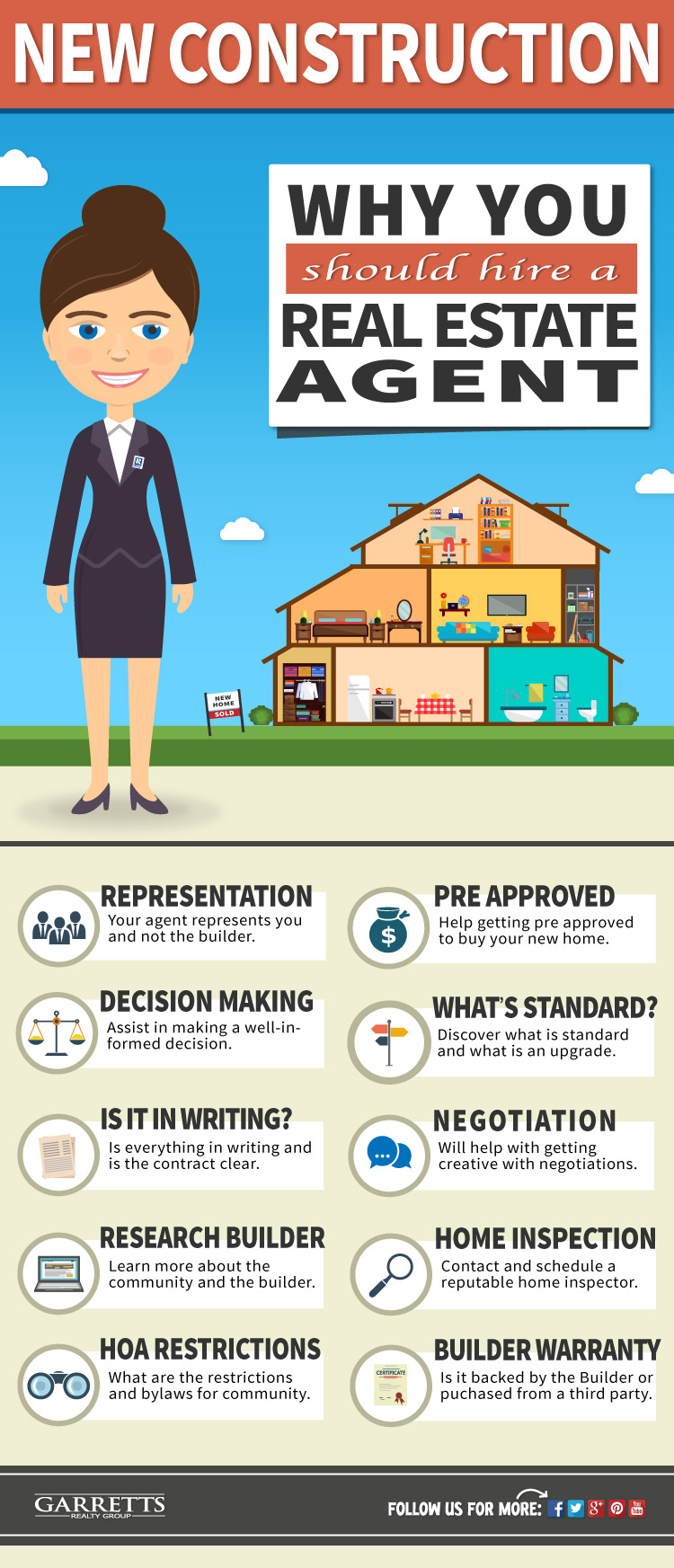 Why you need an agent when building a new home for I need a new home