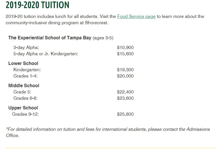 Shorecrest Preparatory School Tuition