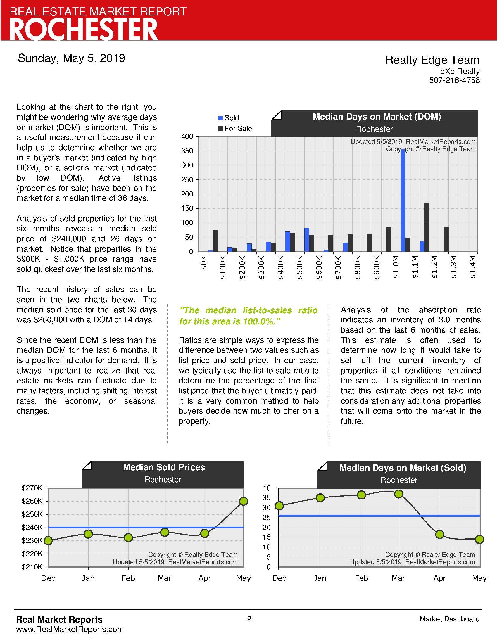 June 2019 Rochester MN Real Estate Market Report