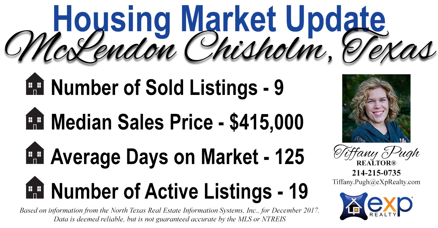 Homes for sale Mclendon-Chisom TX