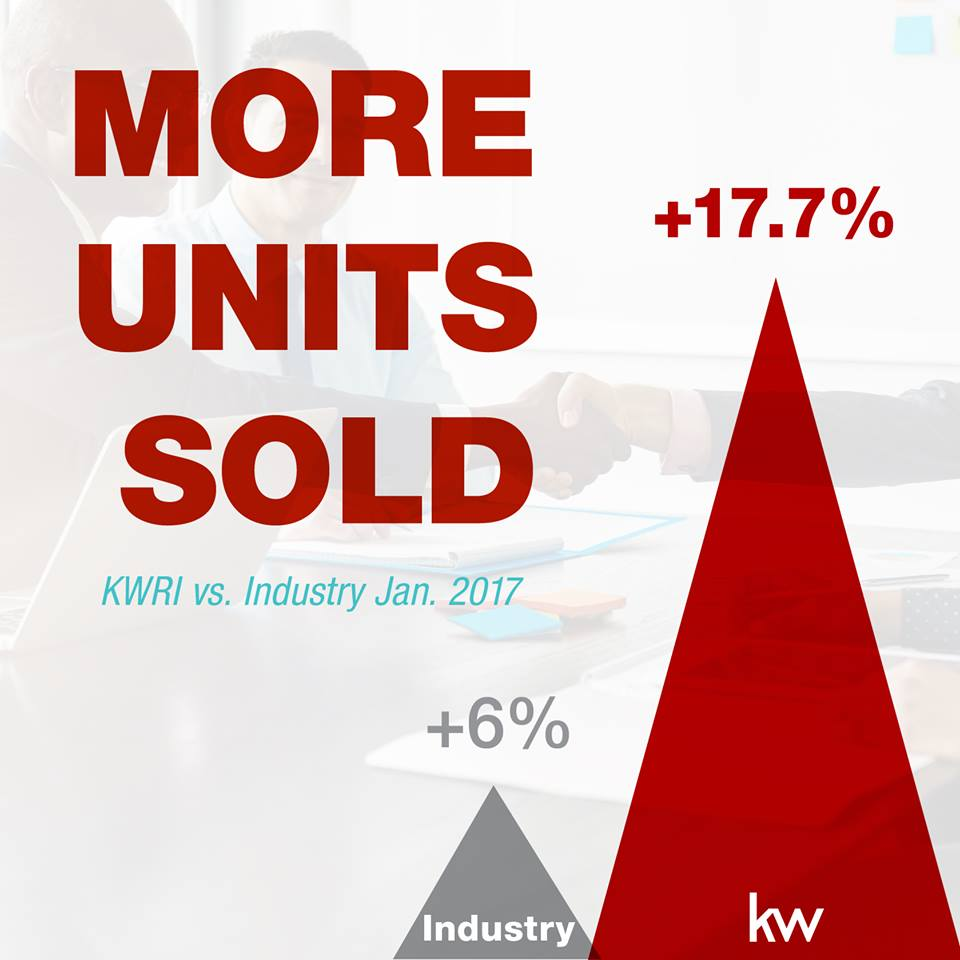 Jj Keller Mobile >> Keller Williams Agents Out Perform Others In The Real Estate Industry