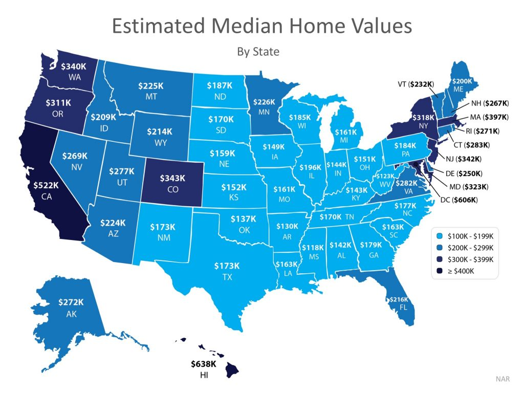 Whats The Median Home Value In Your State