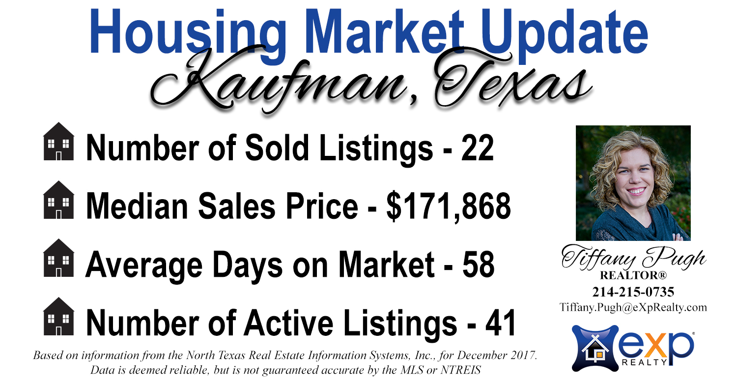 Homes for sale Kaufman TX