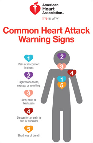 a65fb36136b Heart Attack Symptoms And Warning Signs