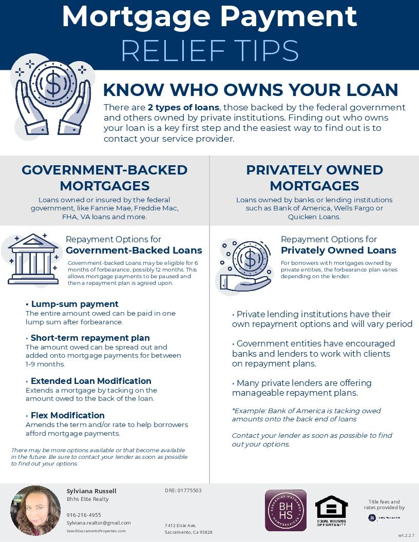 https://calendly.com/sylvianarealtor/mortgage-relief-options