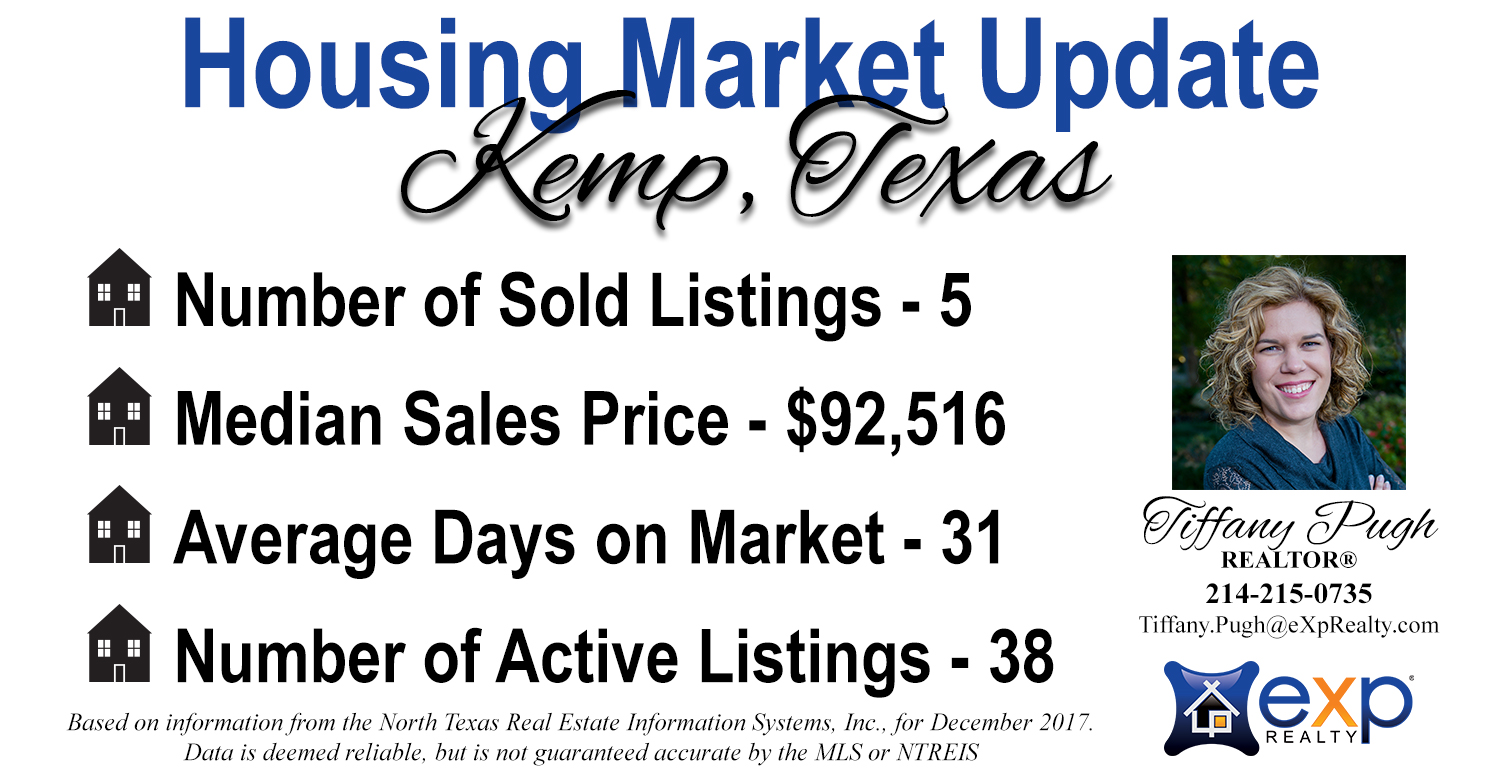 Homes for sale Kemp TX