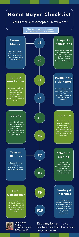 home-buyer-checklist-reddinghomesinfo.com