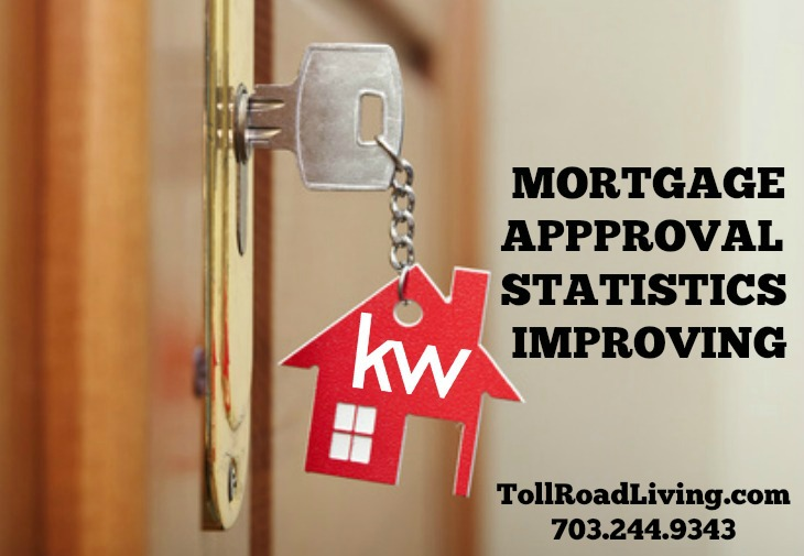 Mortgages are easy to get TollRoadLiving.com