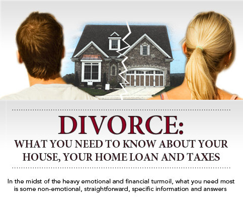 What happen to Real Estate in a divorce