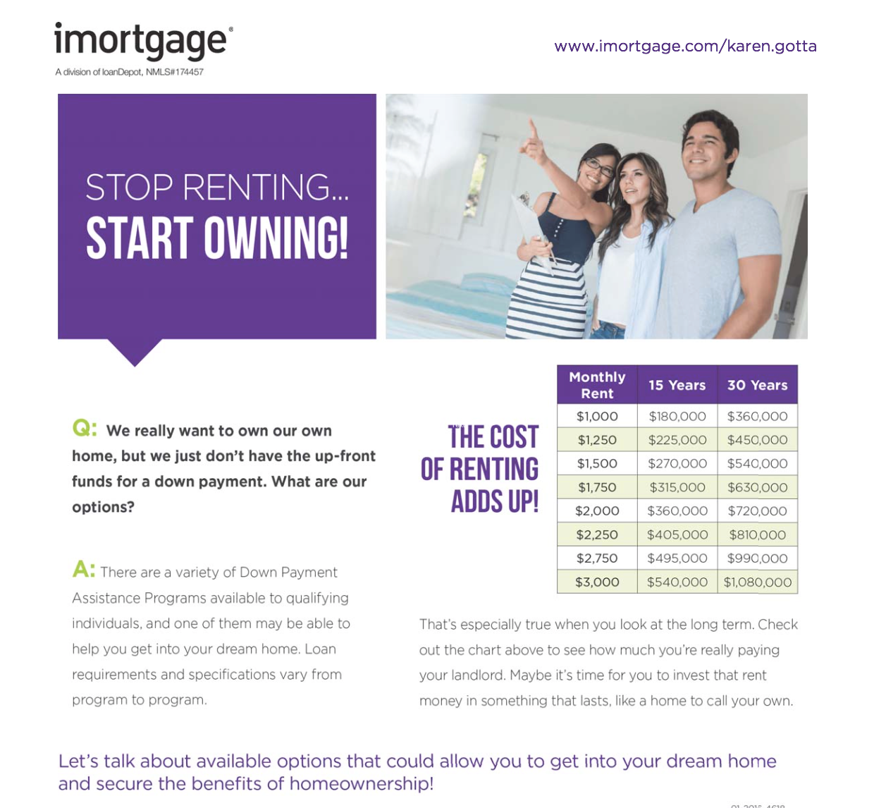 Stop Renting Start Owning!