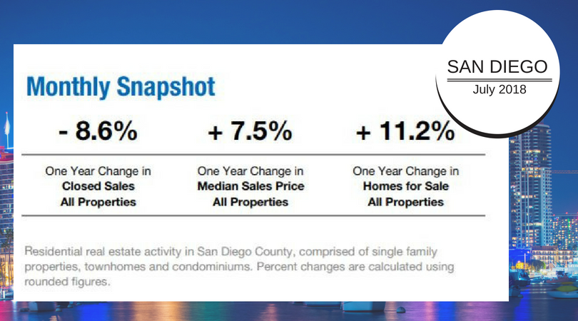 Palm Springs Area Real Estate Market Trends July 2018 And Housing Bubble Chatter
