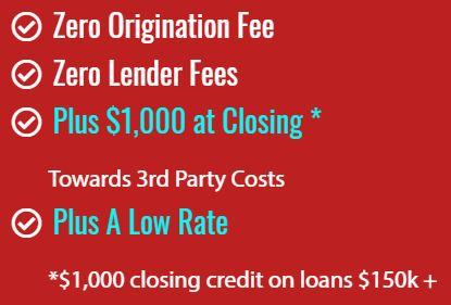 Keller Williams Realty Mortgage