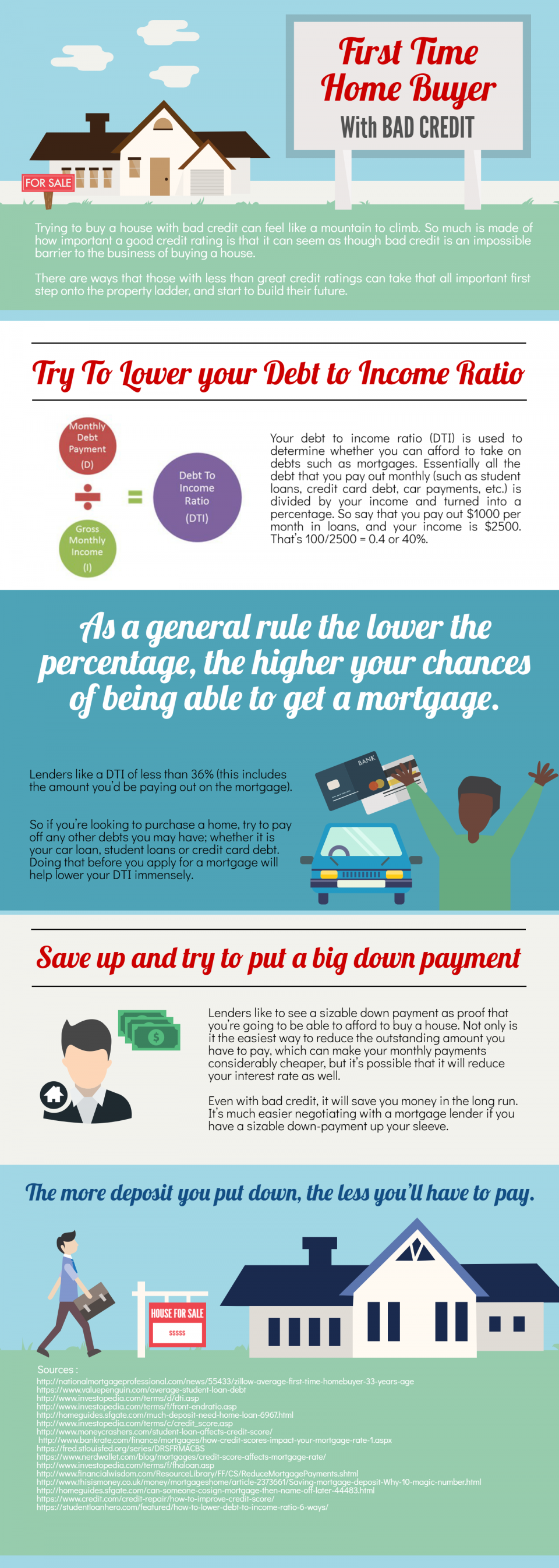essential tips for the first time home buyer with bad credit