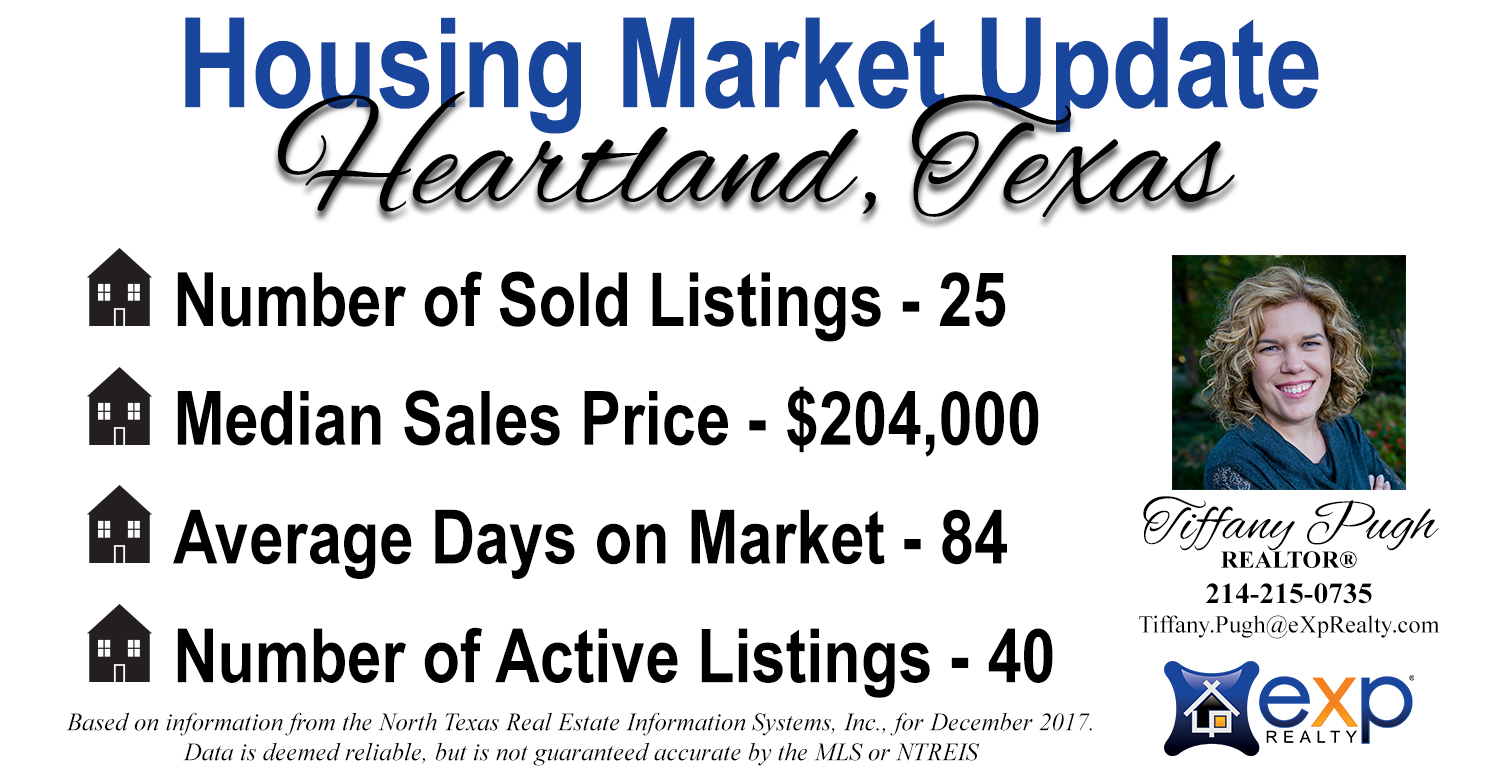 Homes for sale Heartland TX