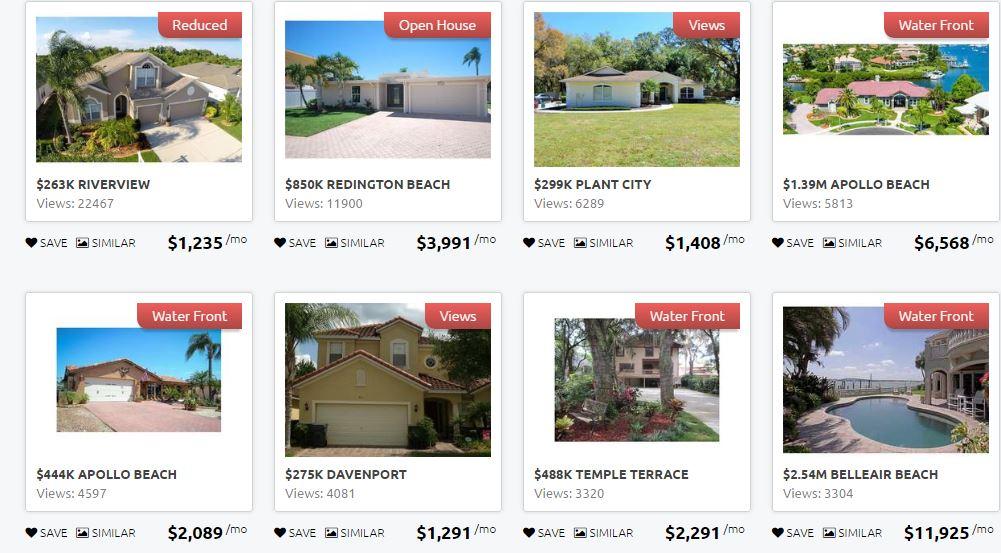 Most popular properties