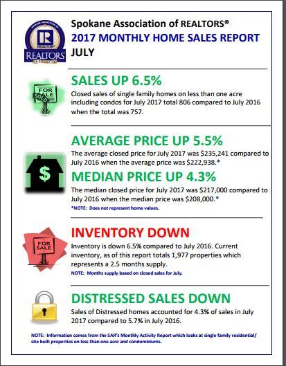 July 2017 Sales