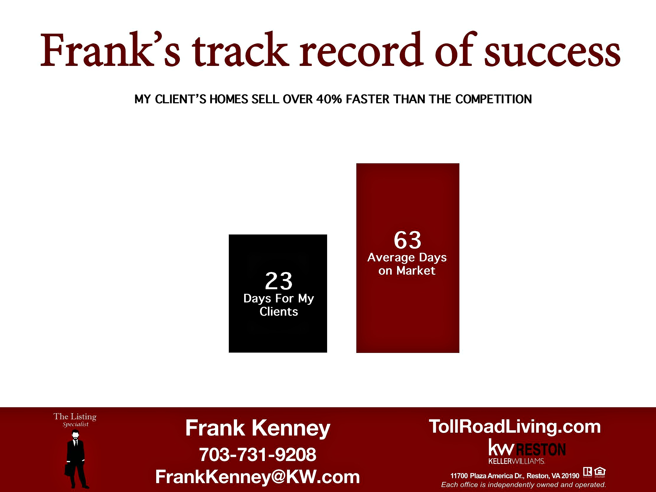 ImHome Listing Specialist Frank Kenney Keller Williams Realty Reston Virginia