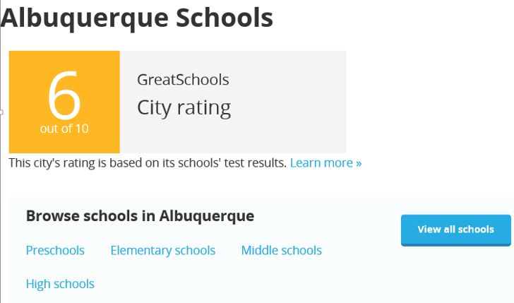 Albuquerque School Rankings