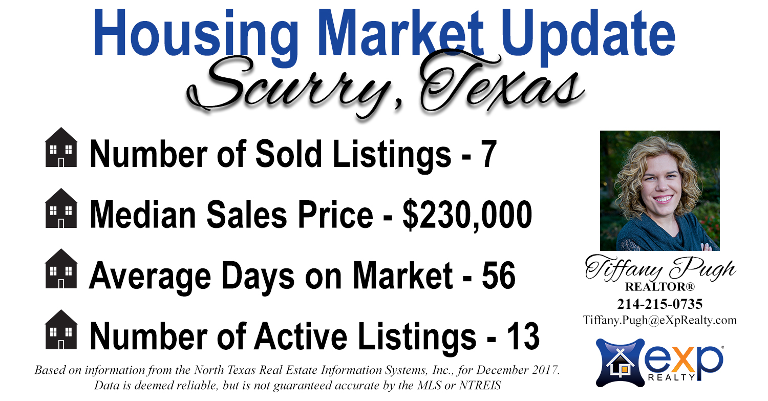 Homes for Sale Scurry TX