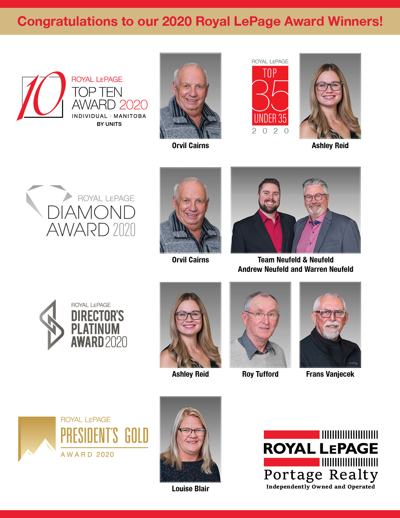 2020 Royal LePage Awards