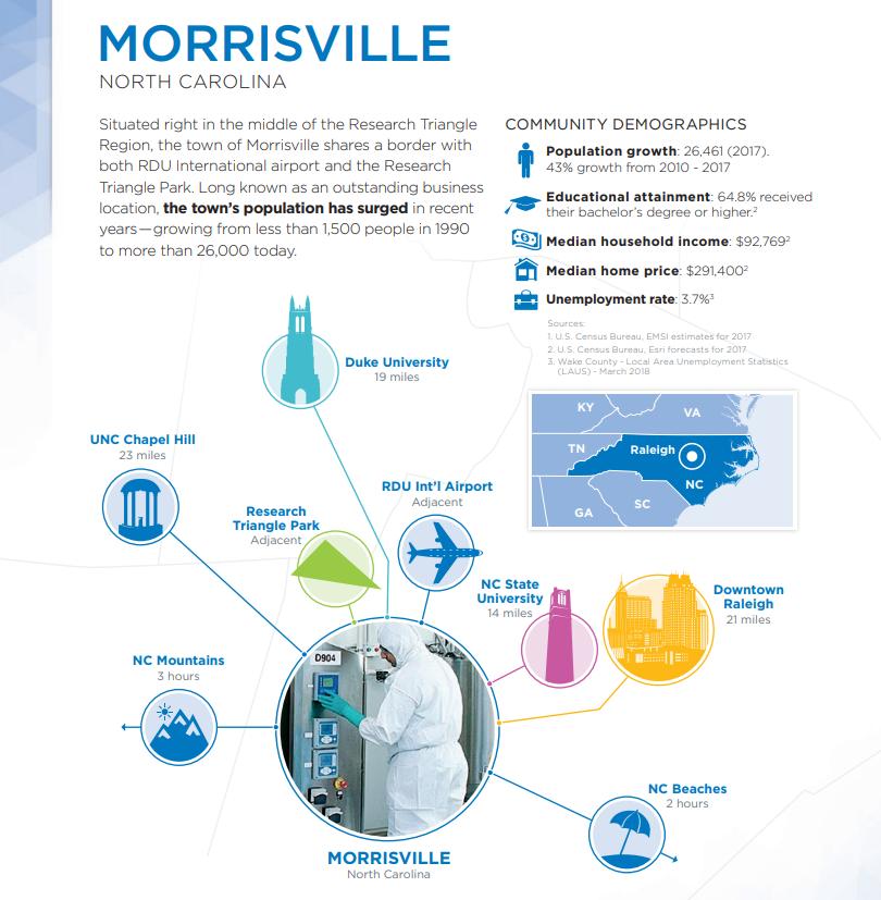 Morriseville