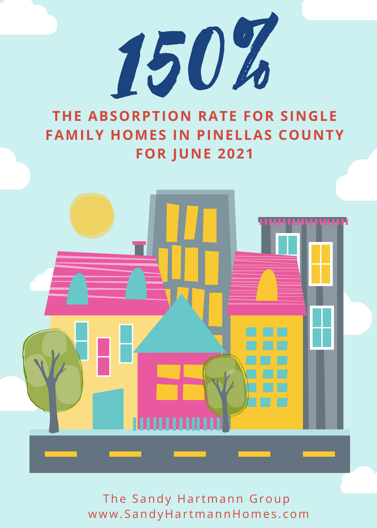 Single Family Home Absorption Rate in June 2021