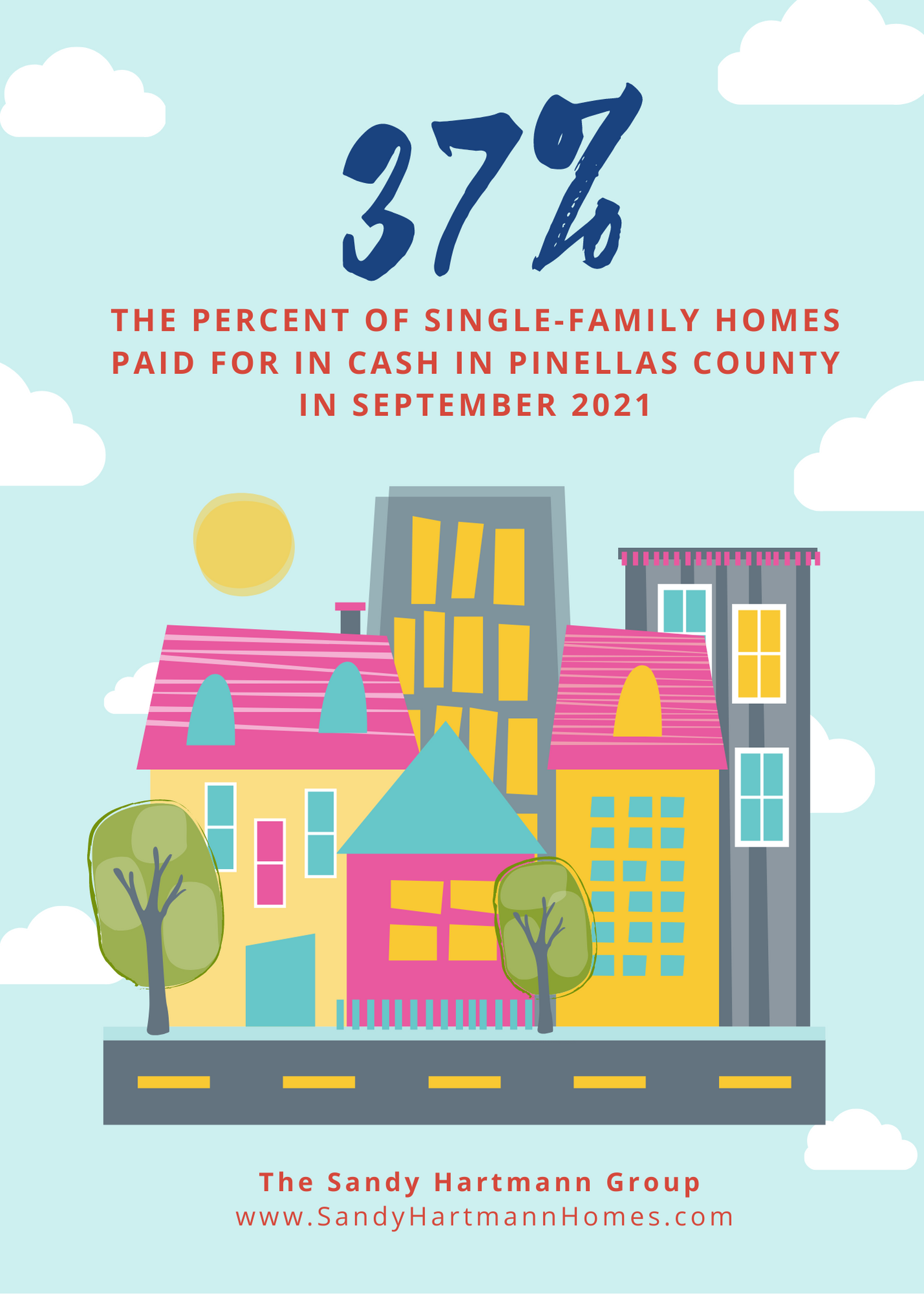 Percent of homes paid for in cash in Pinellas County in September 2021