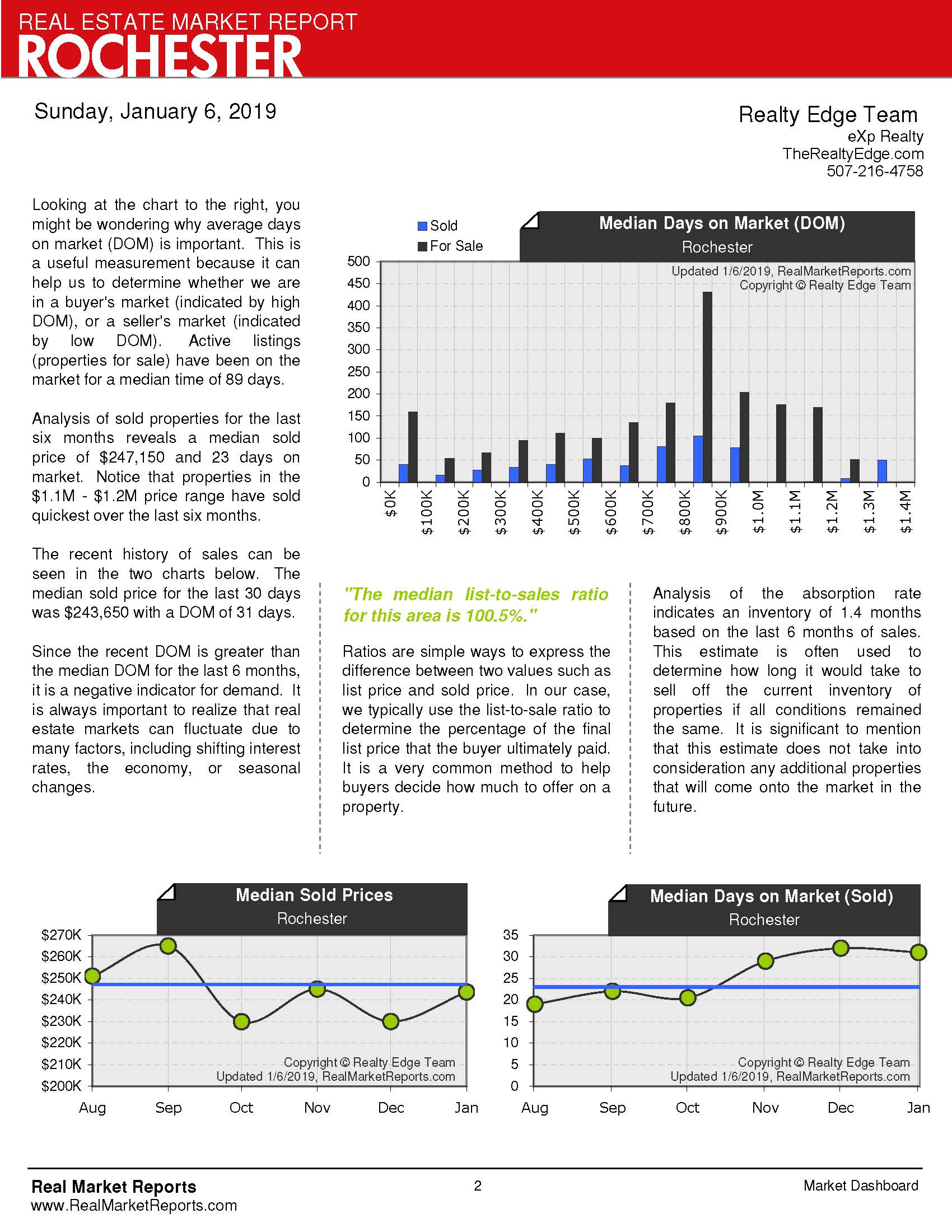 January 2019 Rochester MN Real Estate Market Report pg 2