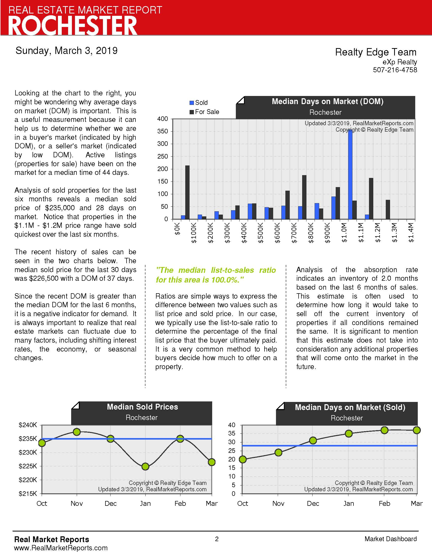March 2019 Rochester MN Real Estate Market Report