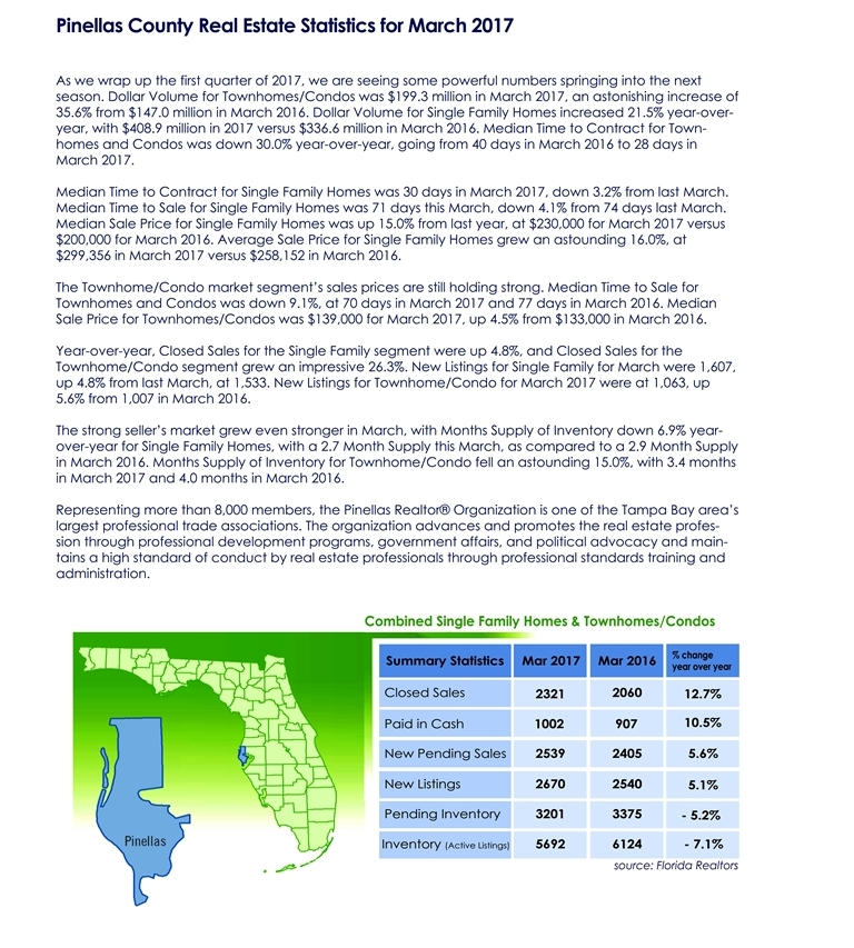 March 2017 Pinellas County Real Estate Stats